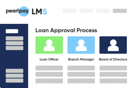 Support-Loan-Approval-Process